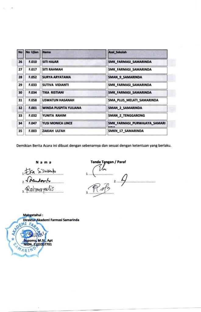 Pengumuman Hasil Psikotes PMDP_002
